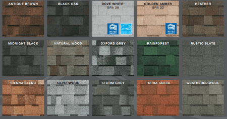 Best Malarkey Shingle Colors Install A Roof With Superior Curb 400 x 300