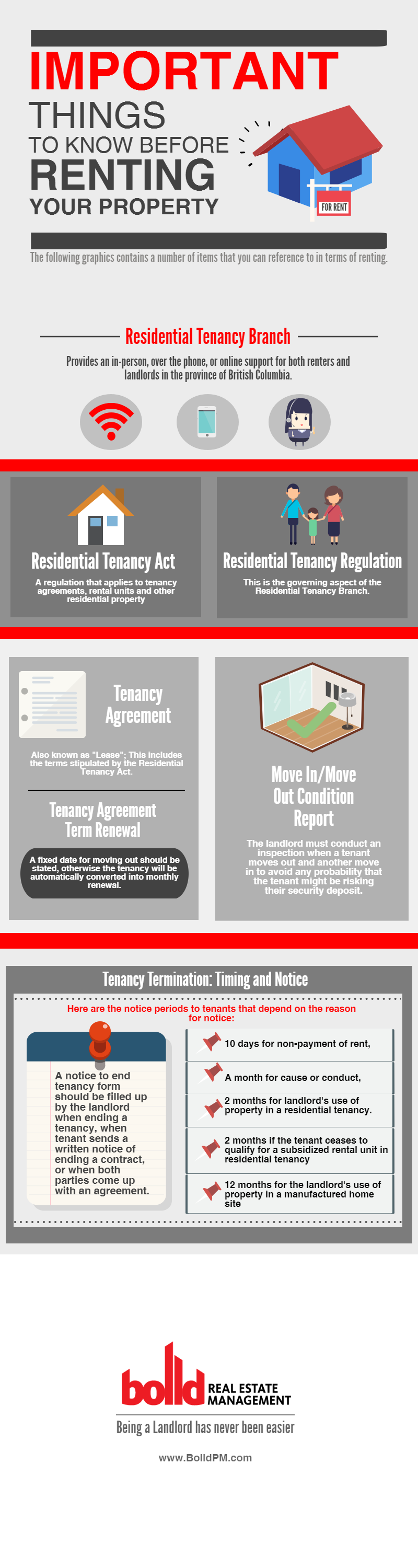 Important Things To Know Before Renting Your Property Things To Know Being A Landlord Rental Property Investment