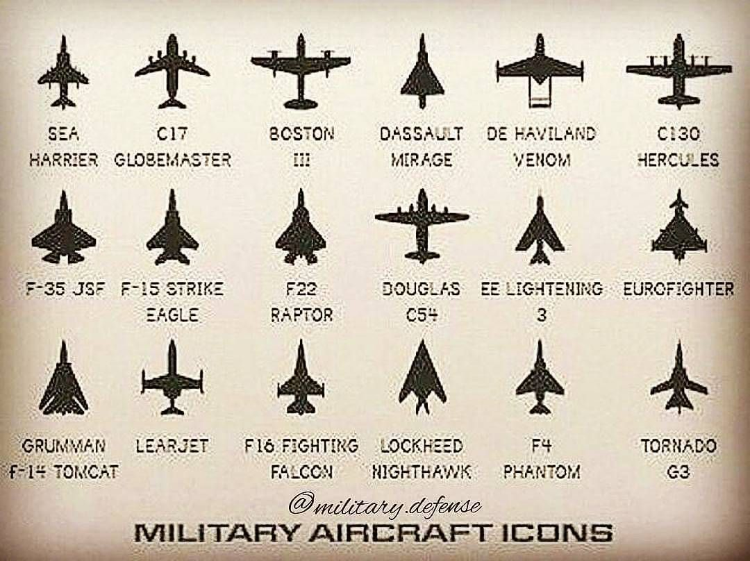 Warplane Identification Chart Britsh And American Airplane Aircraft Recognition Military Aircraft Aircraft Military