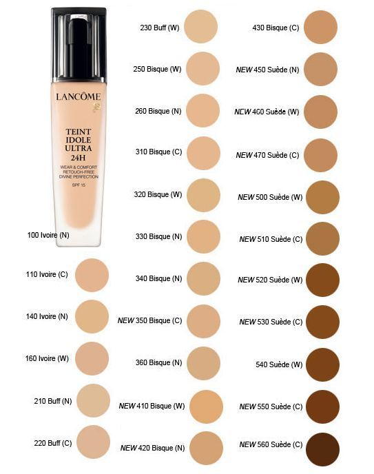 Best All Natural Foundation For Dry Skin