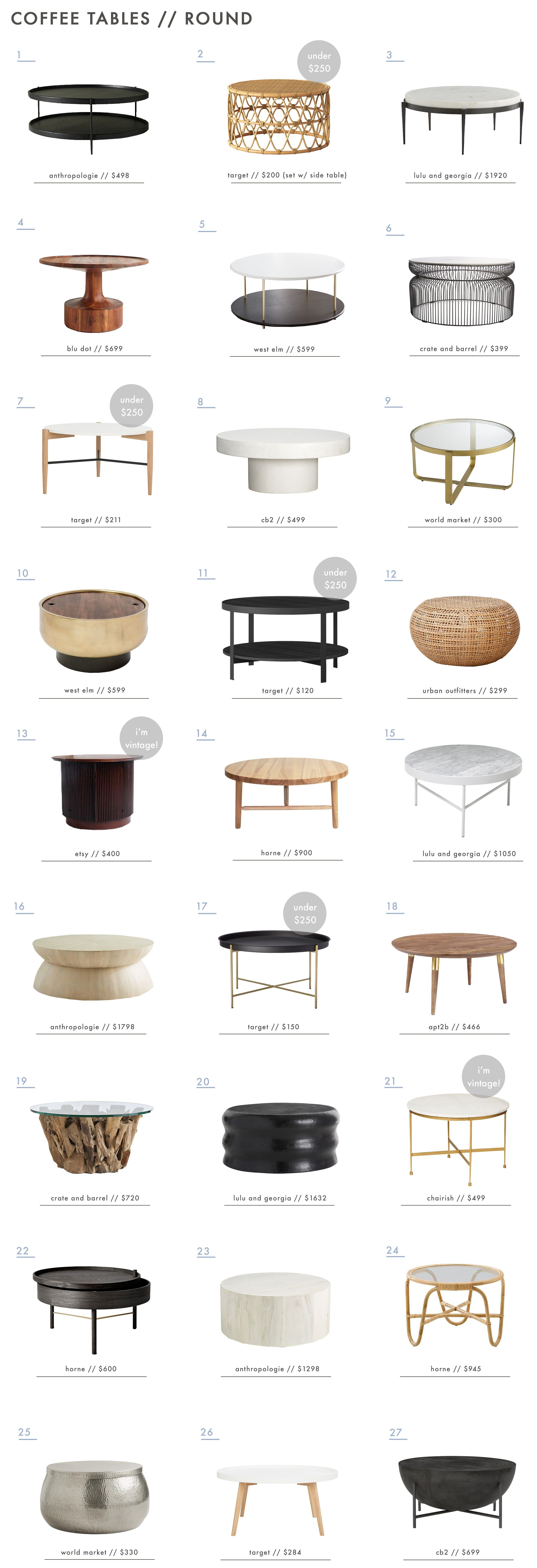 How to Pick a Coffee Table (+ 105 Picks For Every Space) is part of Cool Home Accessories Coffee Tables - Picking a coffee table shouldn't be an afterthought  If you've ever struggled with what size, shape or style is best for your home, we're here to help