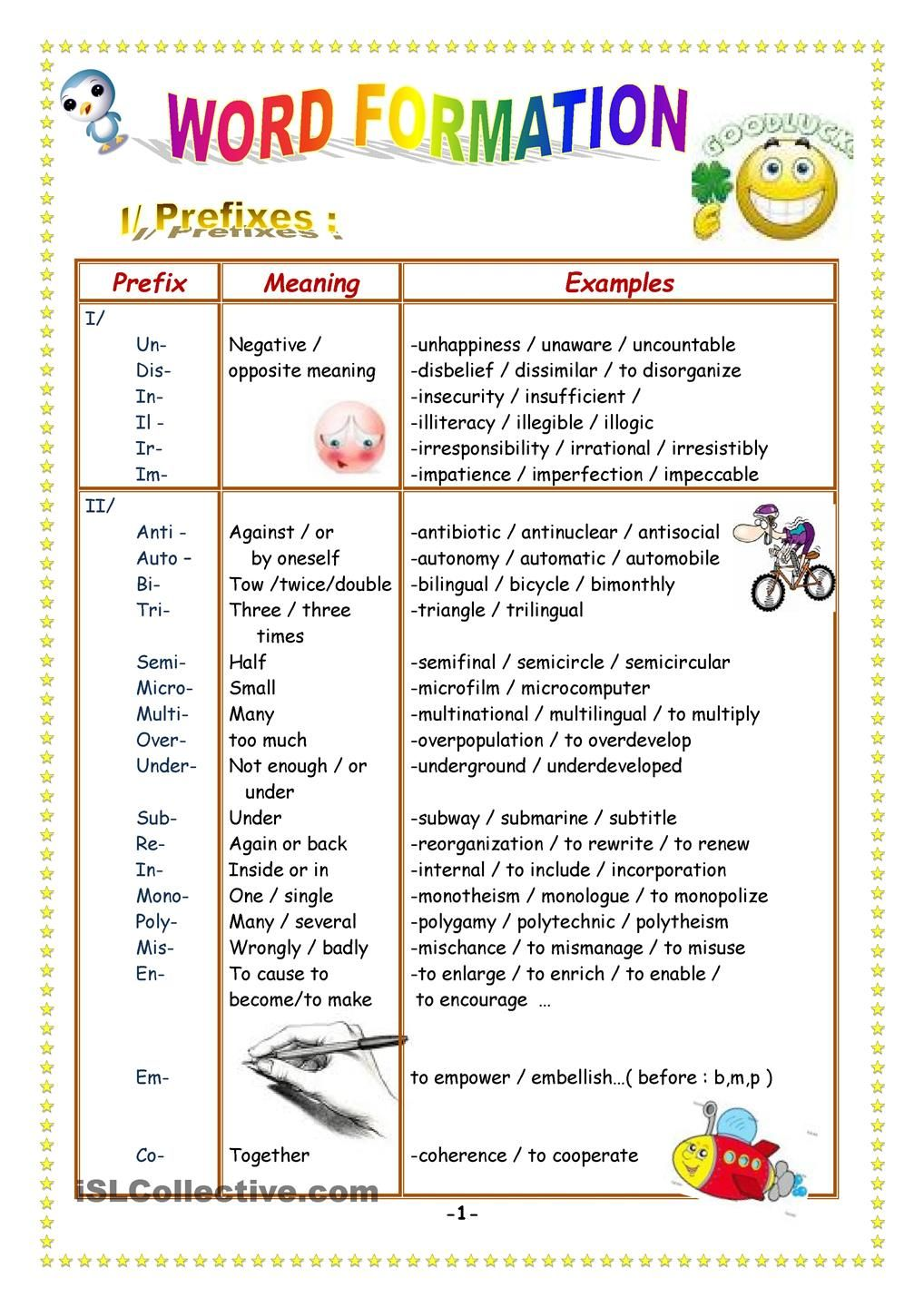 Prefixes and suffixes word formation pinterest prefixes prefixes and suffixes robcynllc Images