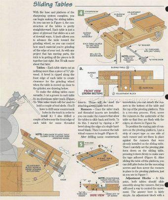 2570 Bench Grinder Tool Rest Plans Sharpening