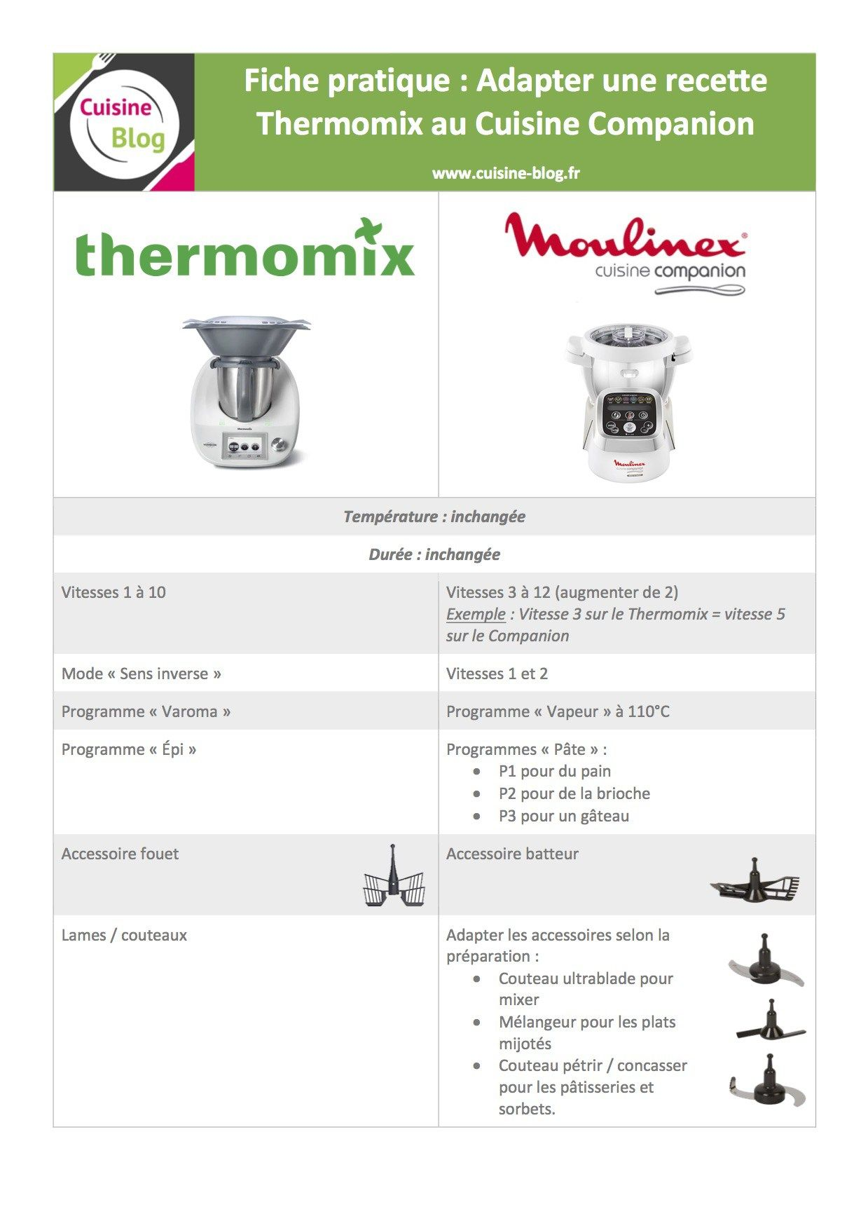 fiche adaptation thermomix companion adapter les. Black Bedroom Furniture Sets. Home Design Ideas