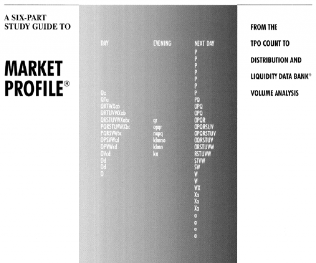Market Profile Handbook One good source to learn about