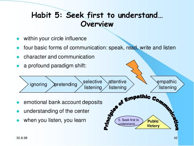 7 Habits Of Highly Effective People Habit 5 Tool Google Search