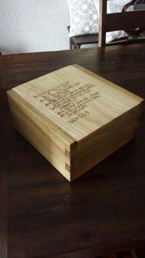 Psalm 1 bible box