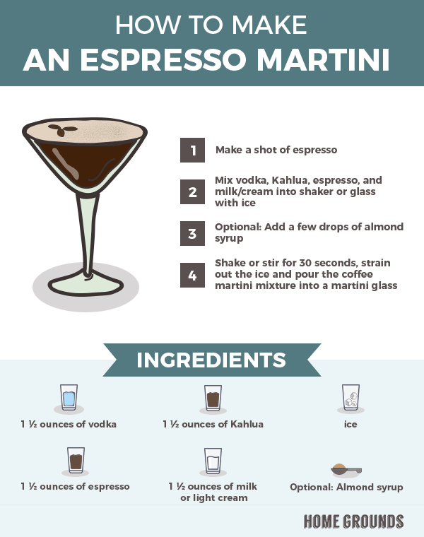How To Make An Espresso Martini A Bonus Recipe Recipe Espresso Martini Recipe Espresso Martini Martini Recipes