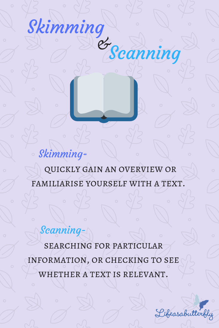 Skim Scan Strategy Skimming And Scanning Reading Strategies Reading Comprehension Posters [ 1102 x 735 Pixel ]