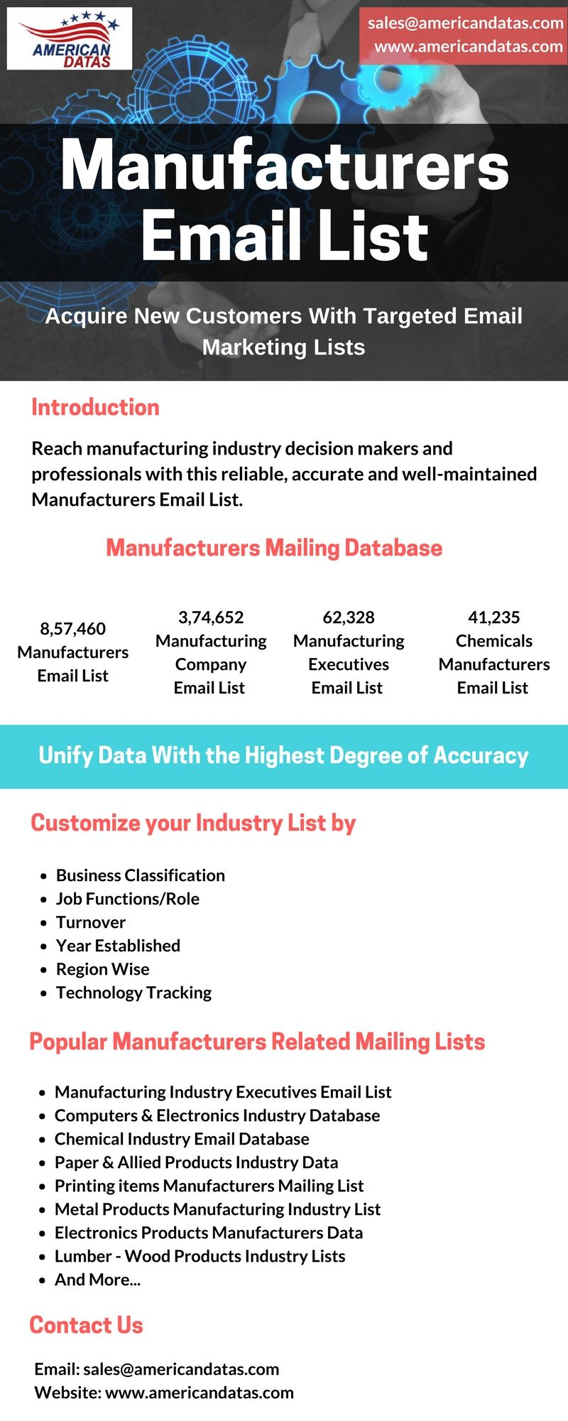 Manufacturers Email List | Manufacturing Industry Mailing
