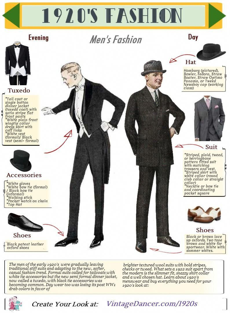 S fashion for men suits shirts hats shoes ties and more