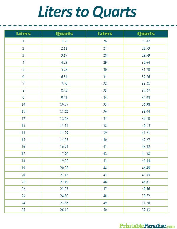 Printable Liters to Quarts Conversion Chart | Printable ...