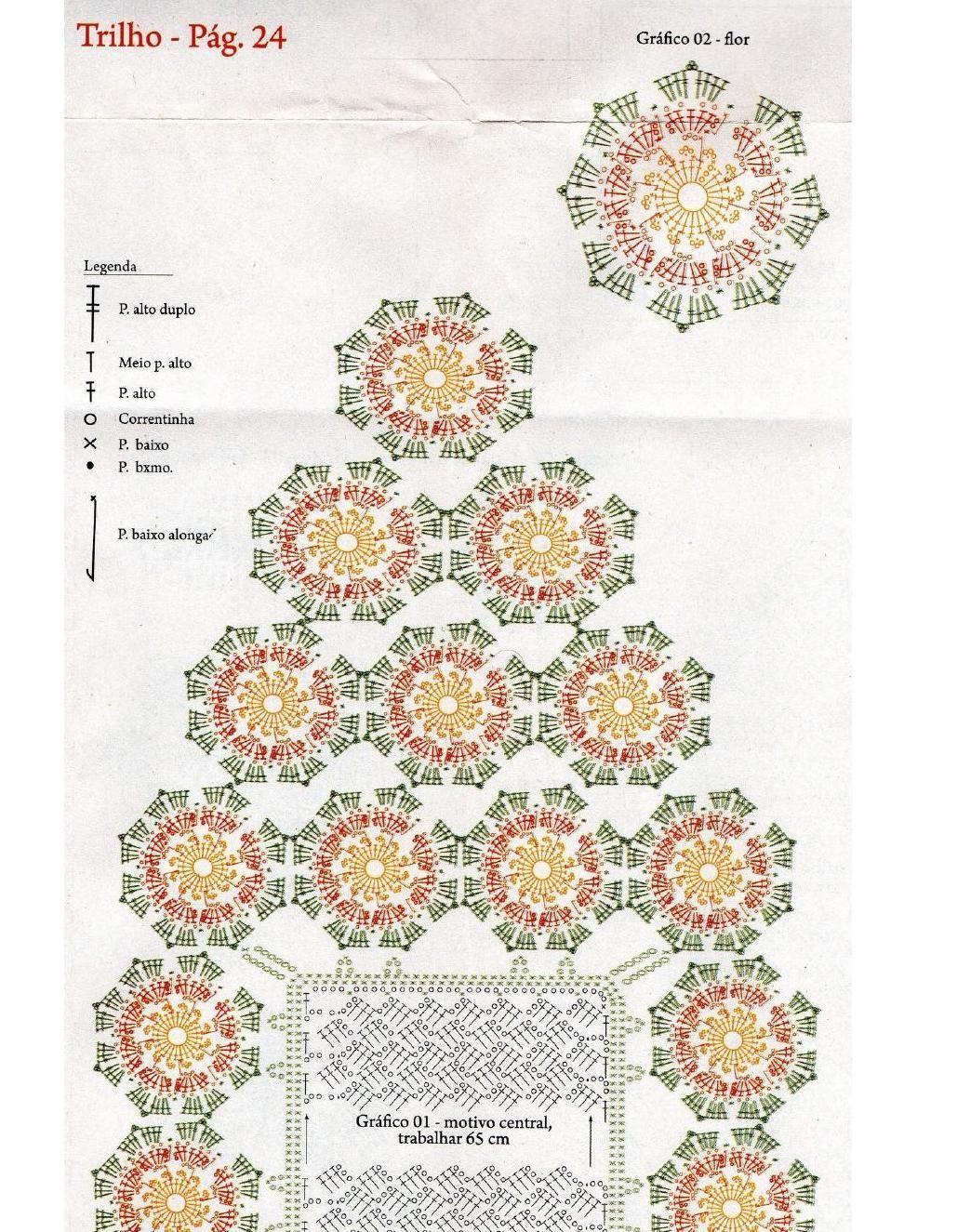 trilho de mesa gráficos 002