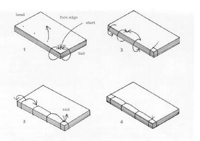 Lbforgues Papercrafts Japanese Stab Binding Tutorial Japanese Stab Binding Binding Tutorial Book Binding Diy