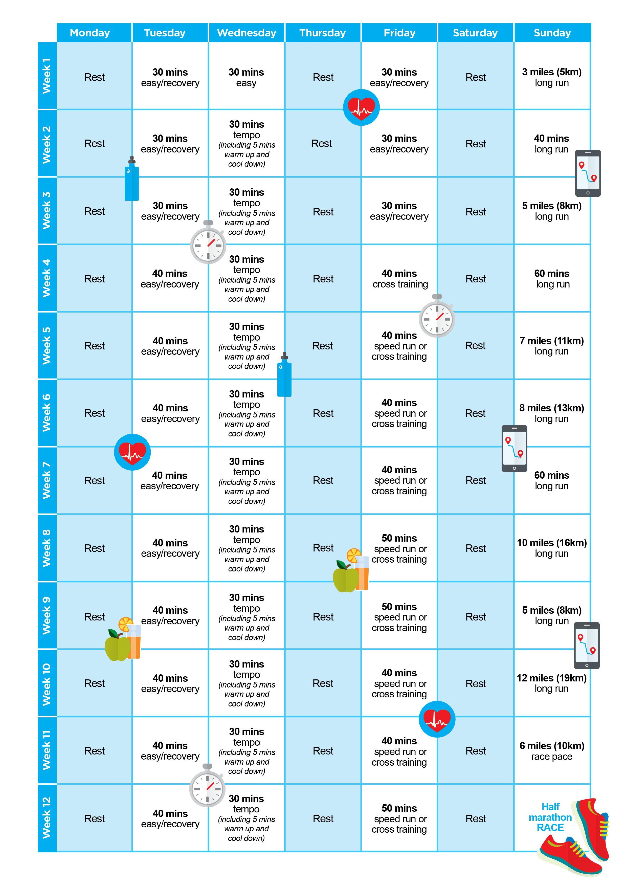 Half marathon running programme beginner marathon training scheduleshalf