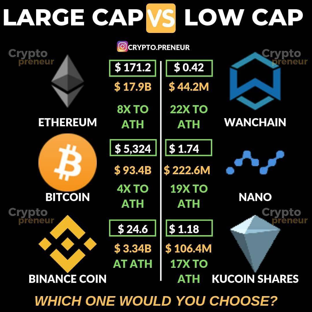 bitcoin trader el mundo atas crypto trader