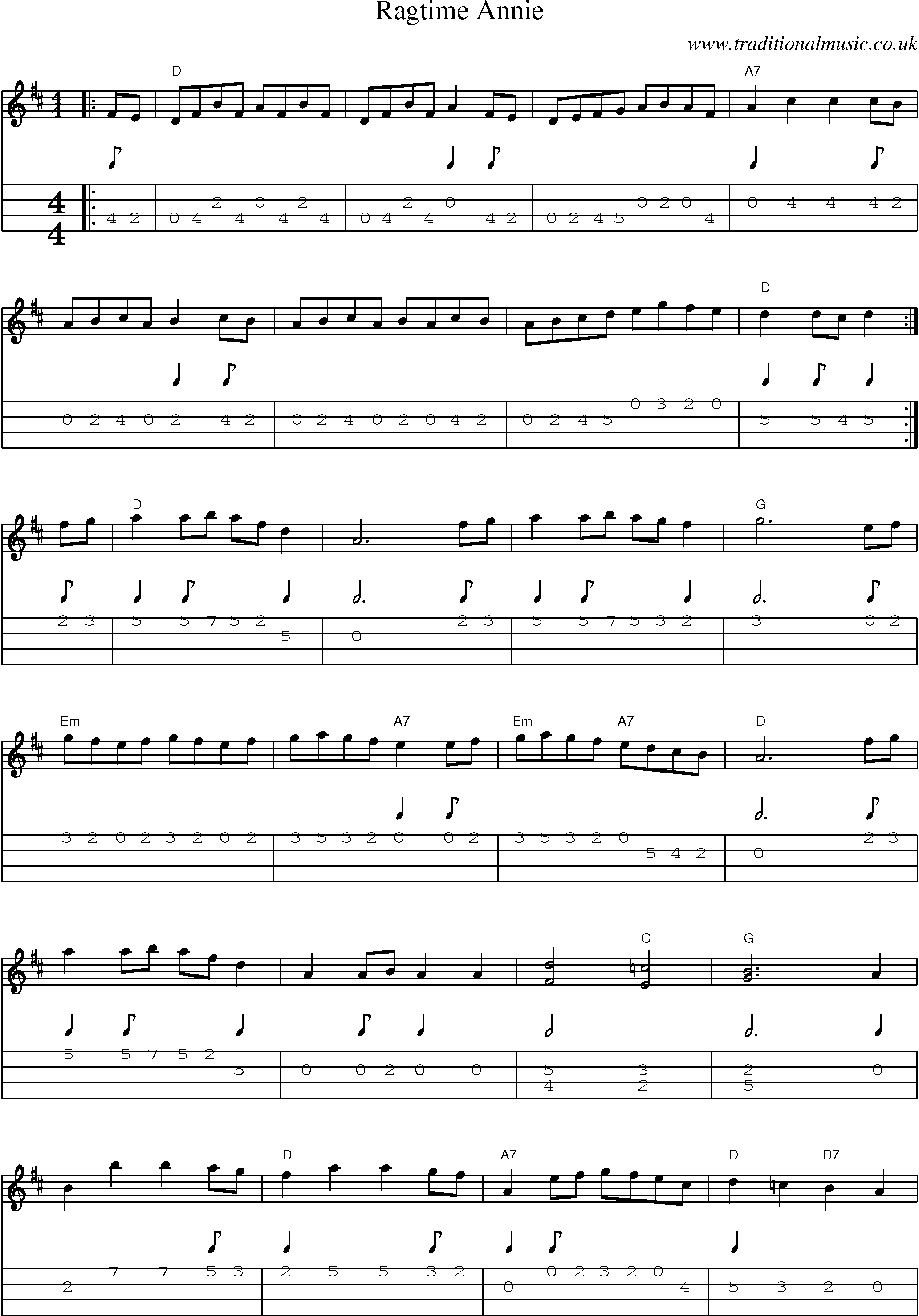 Irish Music Scores And Tabs For Mandolin Ragtime Annie