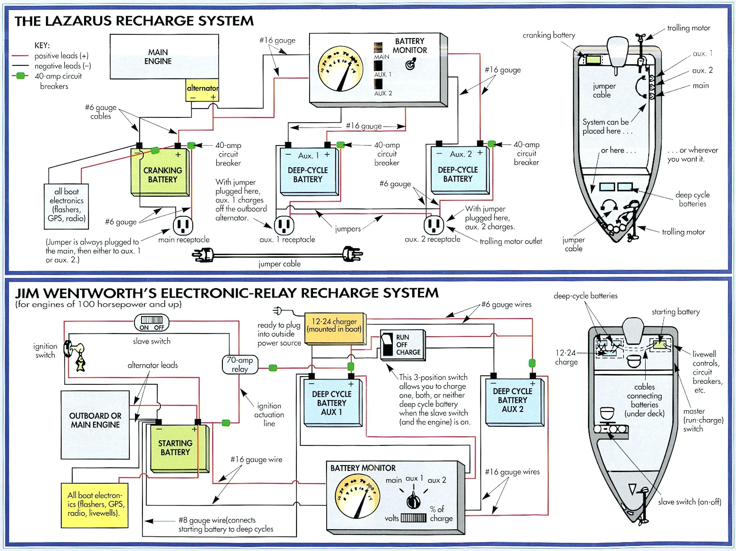 3 Battery Boat Wiring Diagram | Boat wiring, Bass boat, Boat | Bass Boat Trailer Wiring Diagrams |  | Pinterest