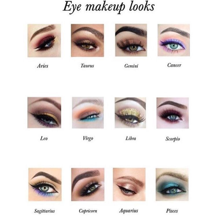 Zodiac Signs As Eye Shadow Zodiac Zodiac Signs Zodiac Signs