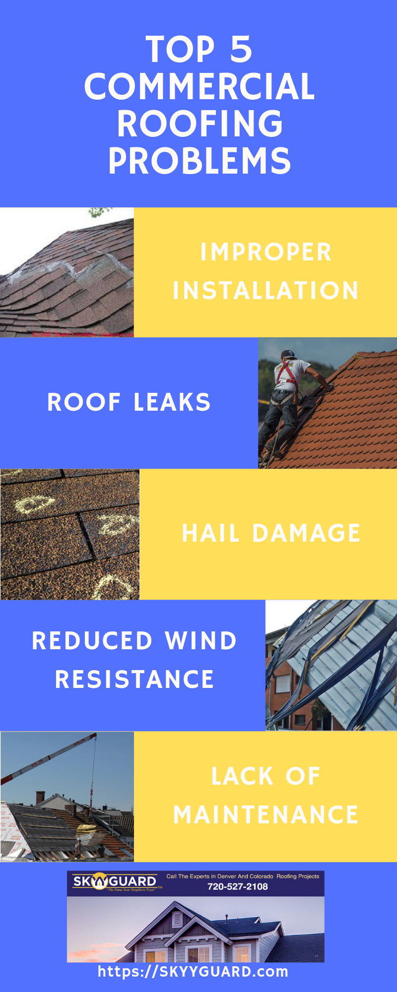 Top 5 Commercial Roofing Problems Skyyguard Commercial Roofing Roof Problems Roofing