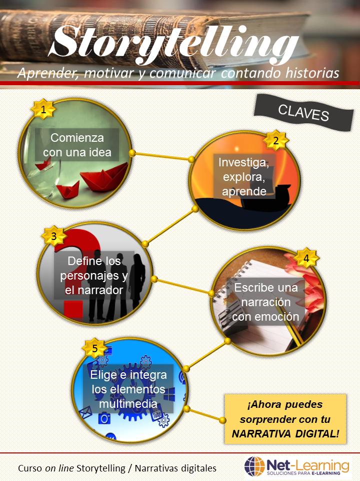 RT @AidaBSanchez: #Storytelling: El arte de contar historias para un aprendizaje dinámico http://ow.ly/OA2jy