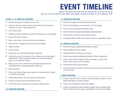 Planning An Event Timeline Bravo Event – Sample Event Timeline