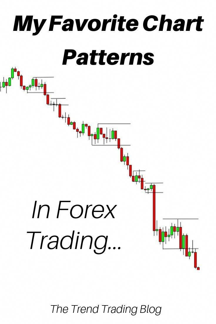 In this article, discover my favourite chart patterns to