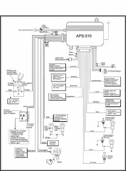 Excellent Commando Alarms Car Wiring Diagrams Wiring Diagram Data Schema Wiring Cloud Oideiuggs Outletorg
