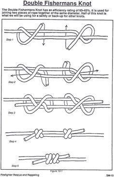 Tolles Tutorial für einen gleitenden Knoten ………………………………..