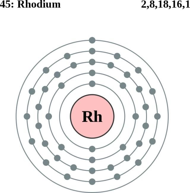 See the Electron Configuration of Atoms of the Elements Periodic table - new periodic table with atomic mass and isotopes