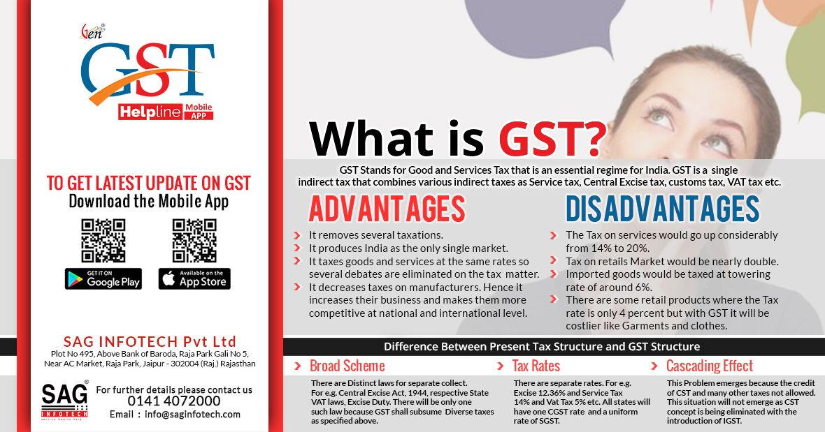Gst app goods and service taxis a one stop solution for