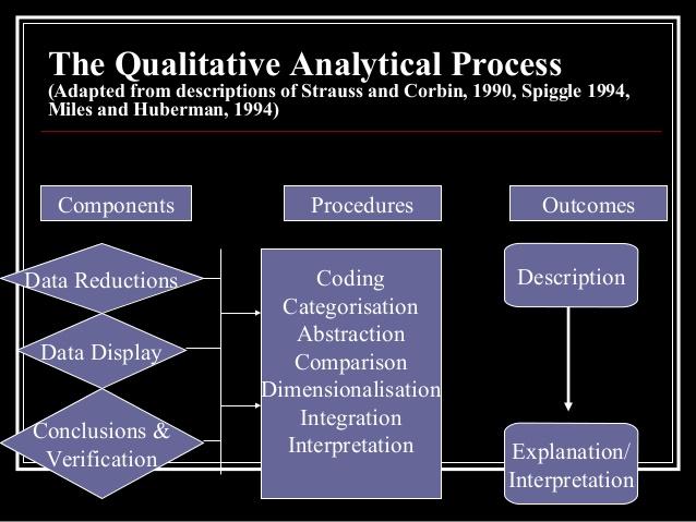 Phd dissertations search