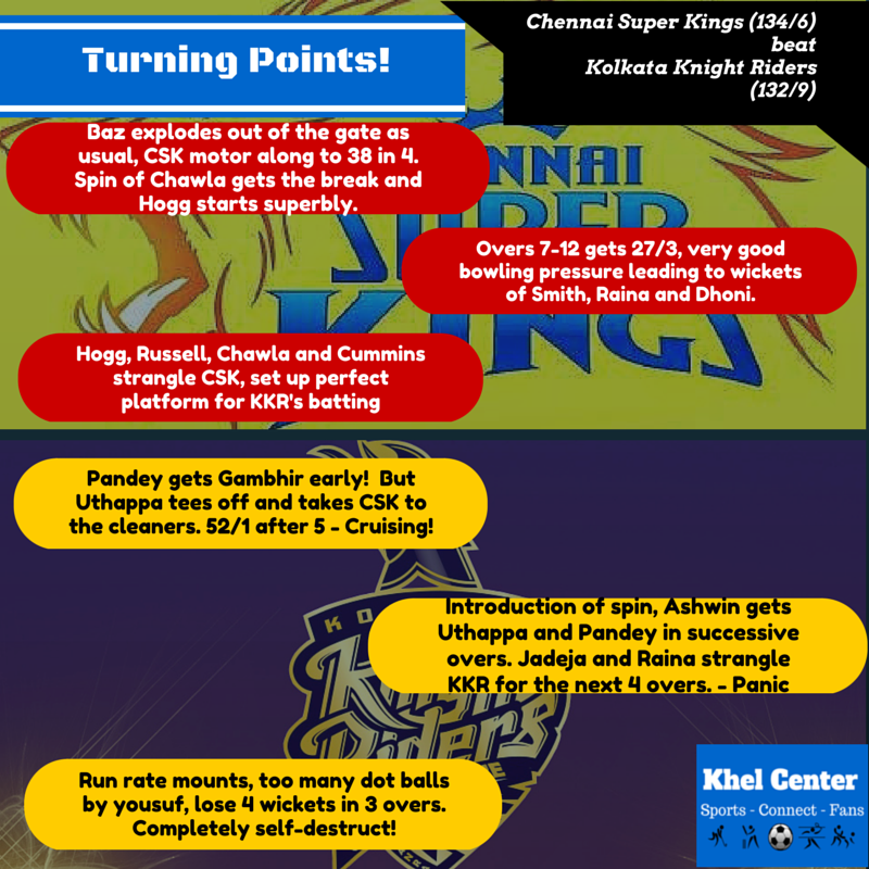 Khel Center | Sports - Connect - Fans