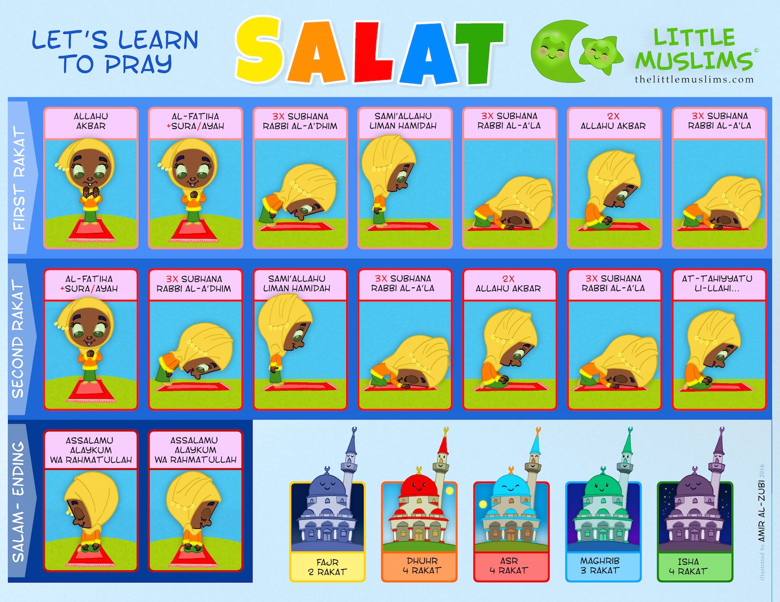 Let S Learn Salat And Surahs Two Sided Poster Girls
