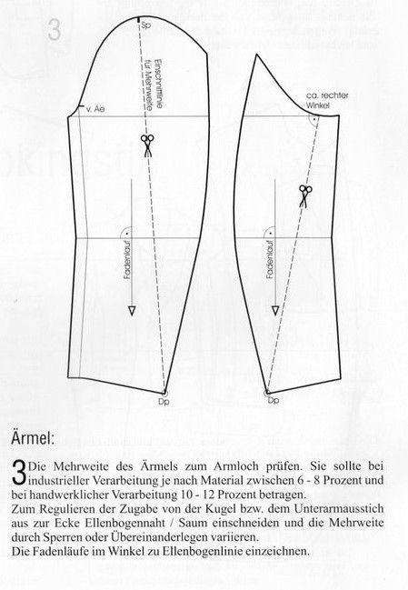 The Rundschau Sleeve System Garment Pattern Sleeves