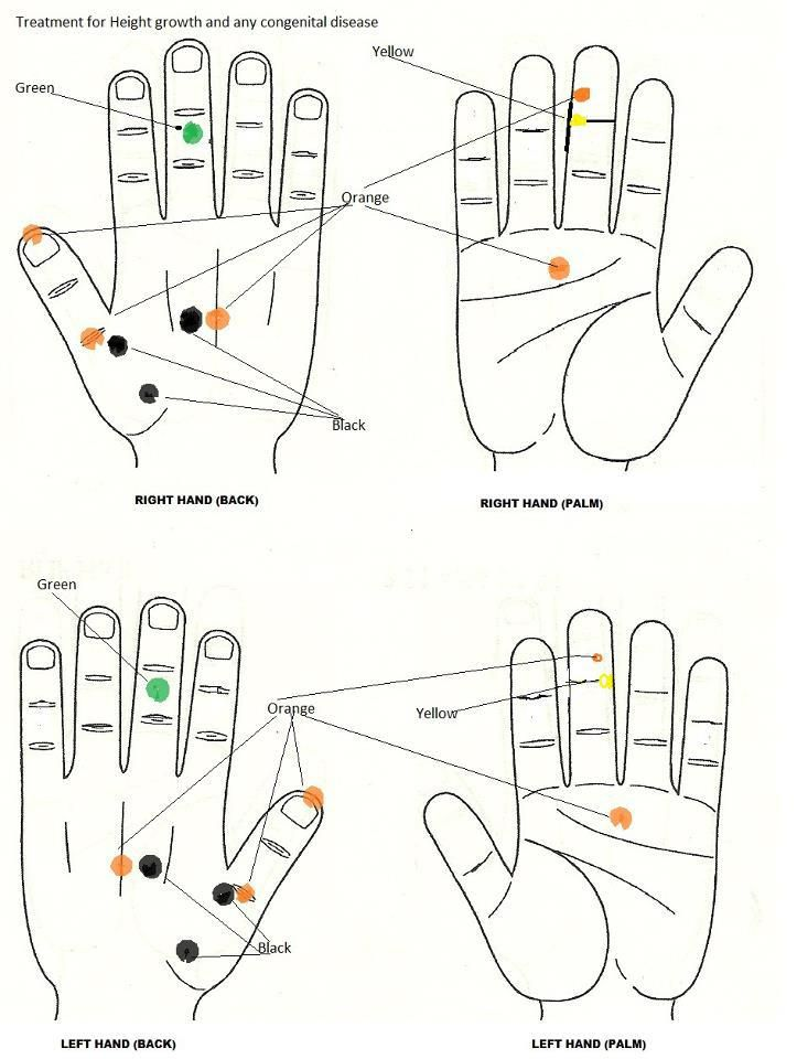 acupressure point 2 for psoriasis li4 acupressure for everyone