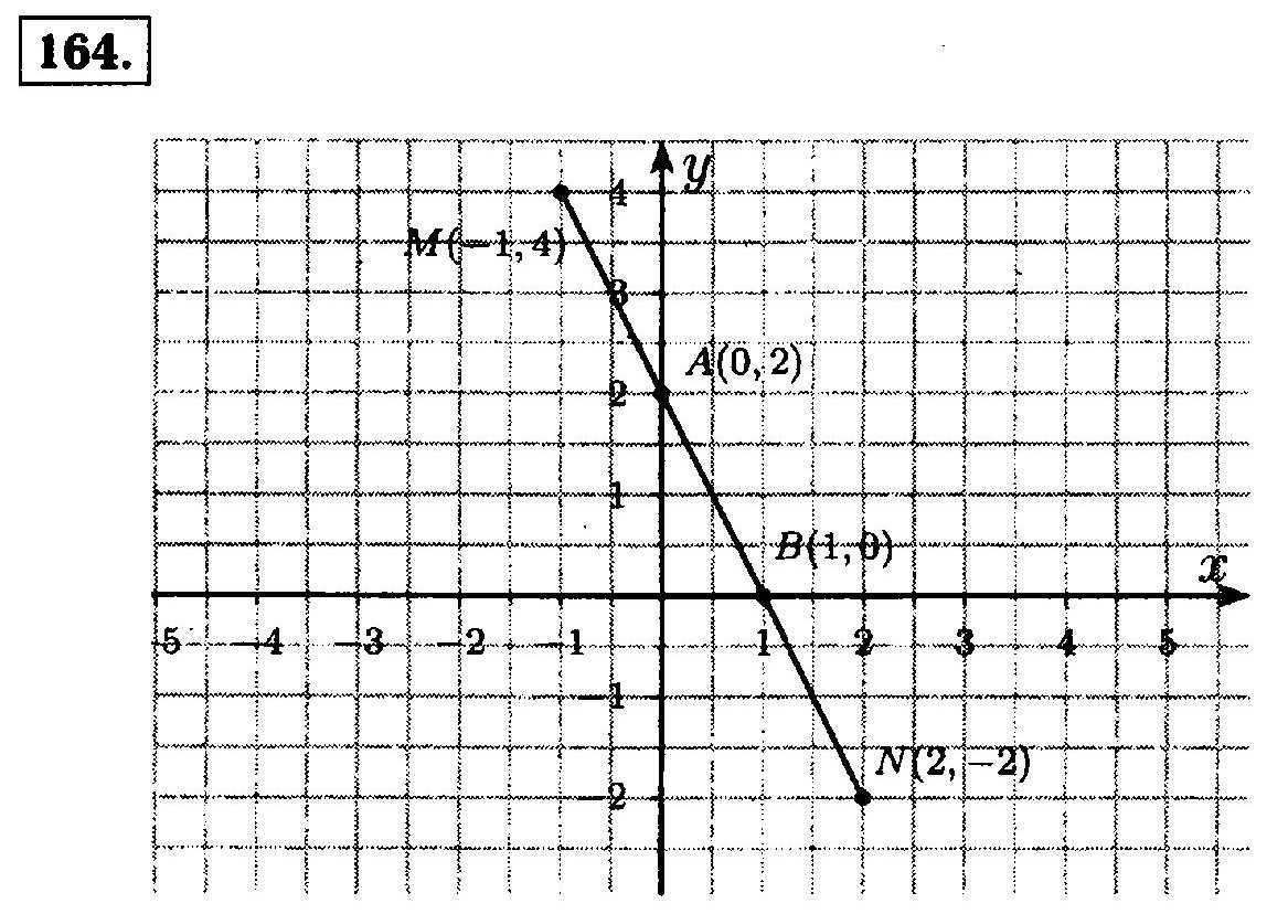 Таблицы на внимательность по математике 5 класс