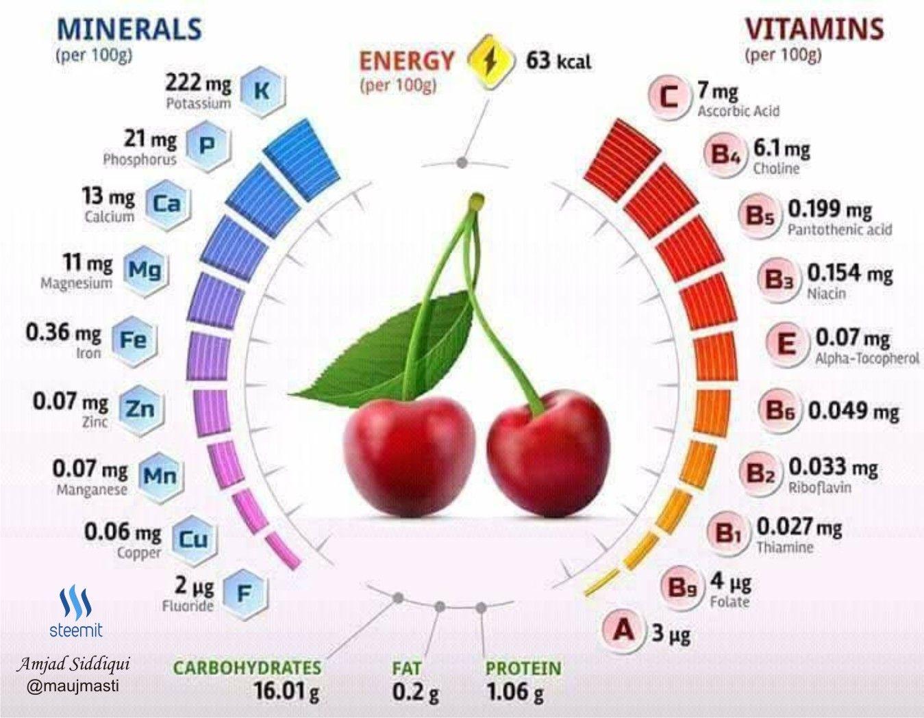 ce vitamine sunt mai bune în varicoză)