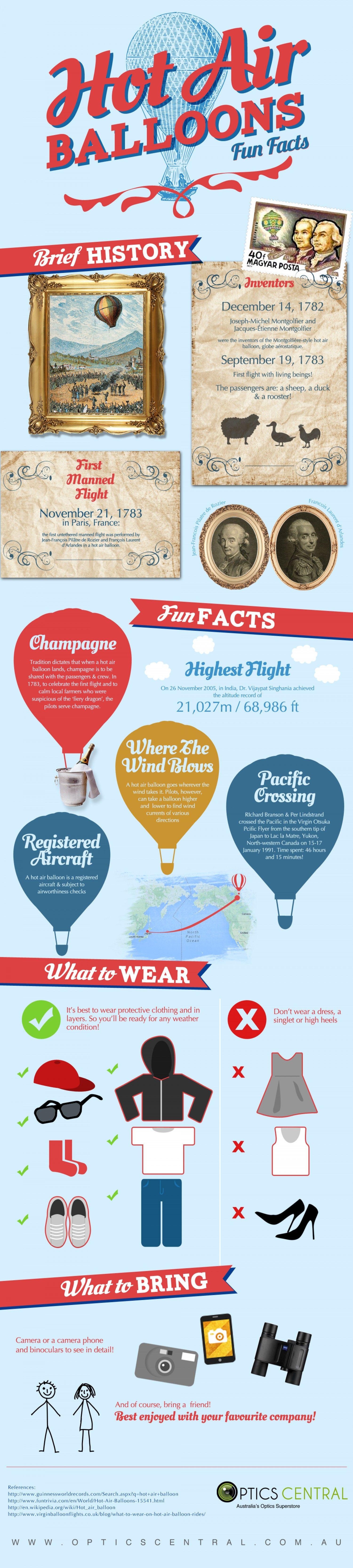 Hot Air Balloons Fun Facts Infographic Hot air balloon