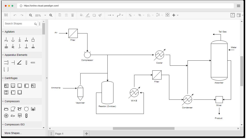 Thorough Online Flow Diagram Generator Online Data Flow Diagram Generator In 2020 Data Flow Diagram Owl Theme Classroom Diagram