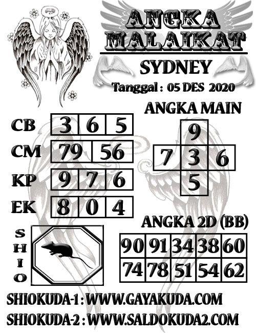 Pin Di Bocoran Togel Prediksi Sydney Hk Sgp