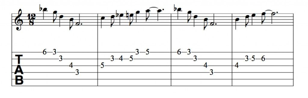 Blues Guitar Lesson How To Use The Combination Scale Chords