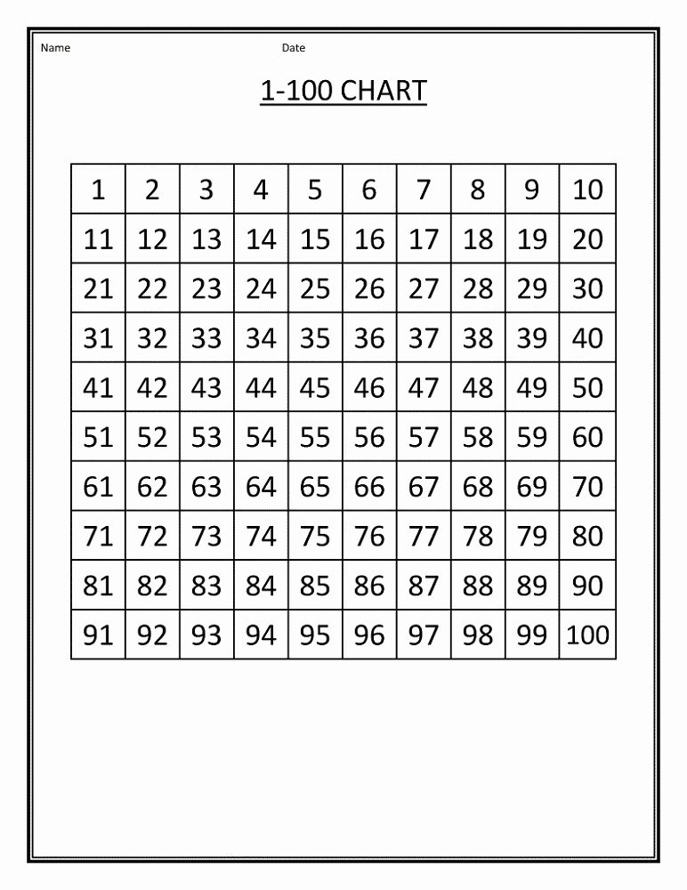 100 Chart Printable in 2020 (With images) | 100 chart ...