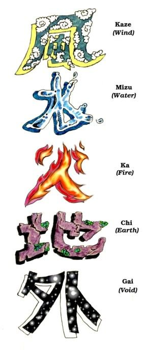 Feuer Auf Japanisch feuer wasset erde luft wind auf japanisch kalligrafie