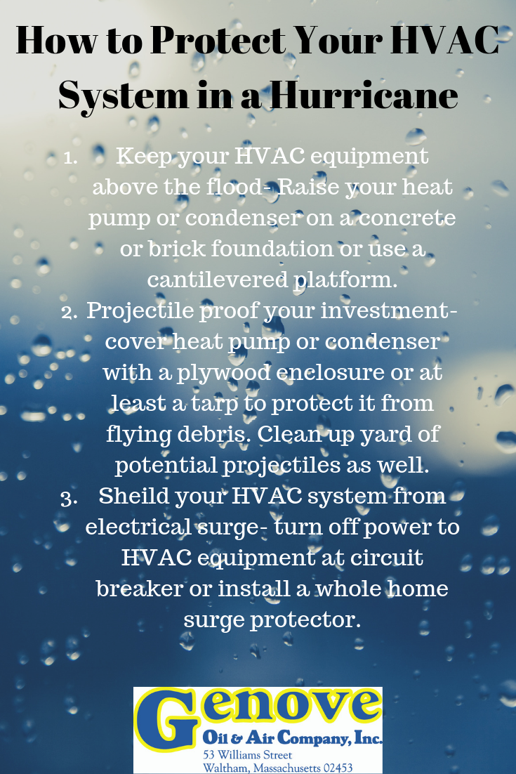 Protect Your Hvac System In A Hurricane With This 3 Step Strategy