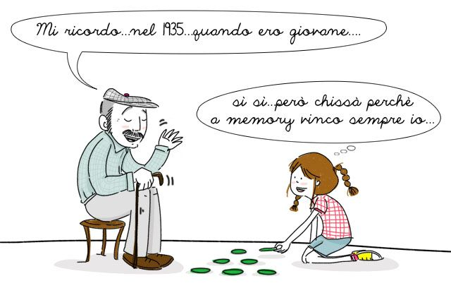 gioco di memoria