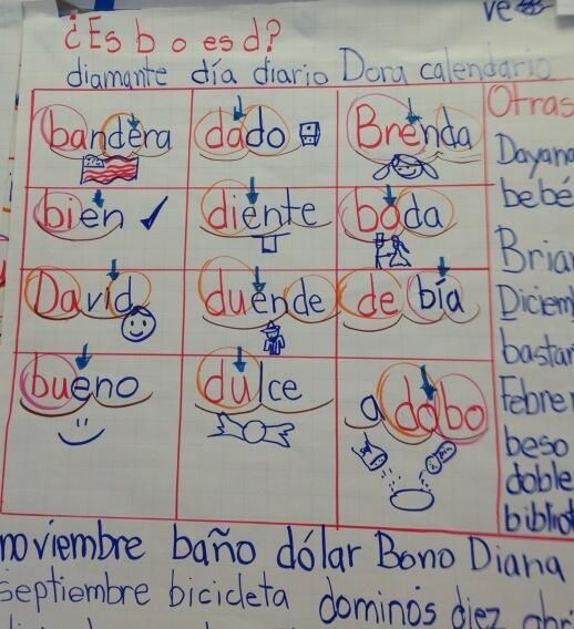 Spanish First Grade word work chart from Hola Mimi Book 1.Great way ...