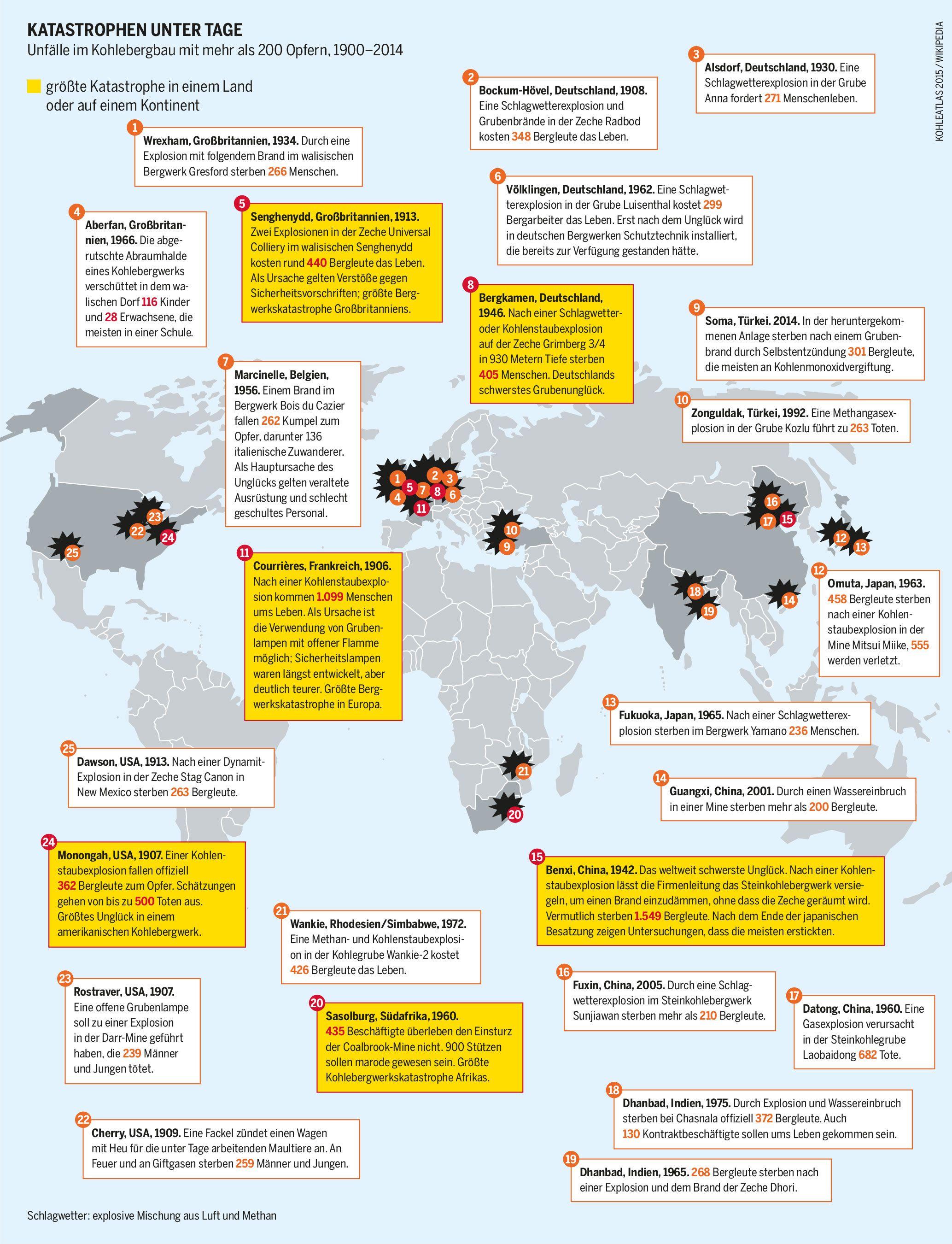 Infografik Ubersicht Uber Unfalle Im Kohlebergbau Mit Mehr Als