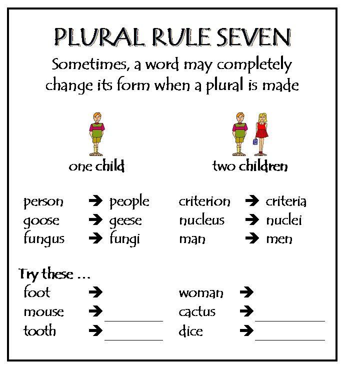 plural rule 6 - Google Search | Teaching Ideas | Pinterest | Kind