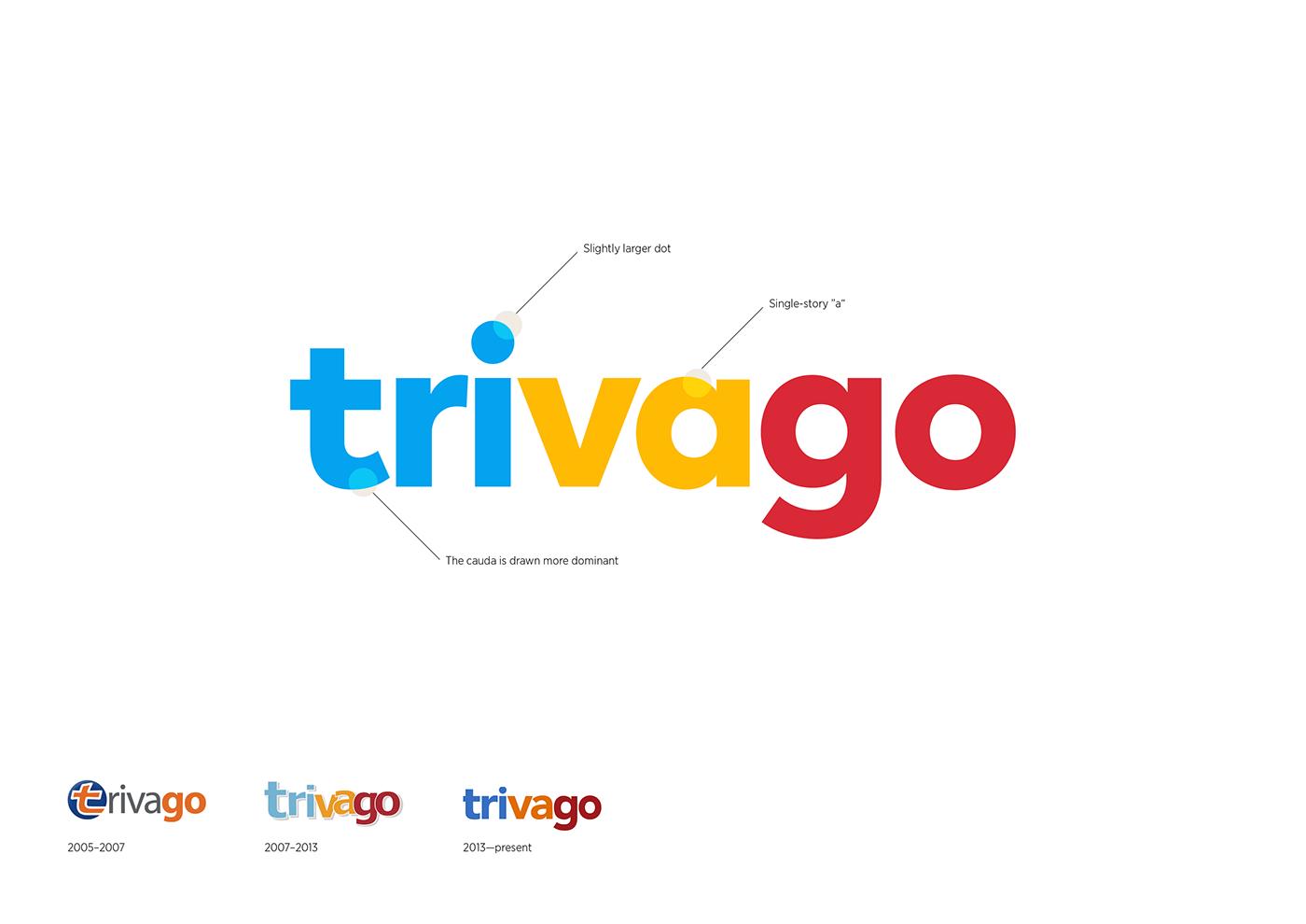 Experimental Rework Of Trivago S Brand Design Branding Design